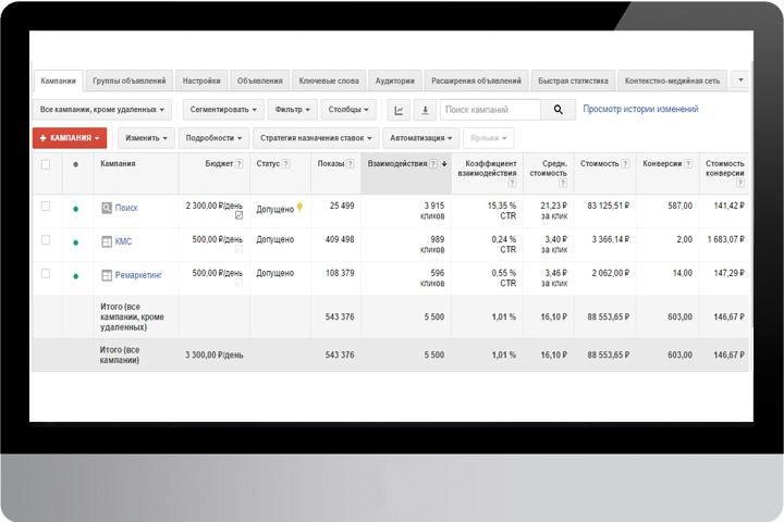 РК ремонт техники. Конверсия 15% с поиска. / Google AdWords