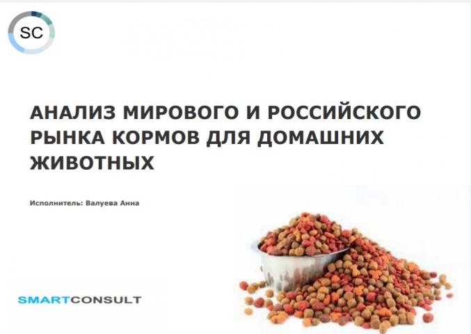 Исследование рынка кормов для домашних животных