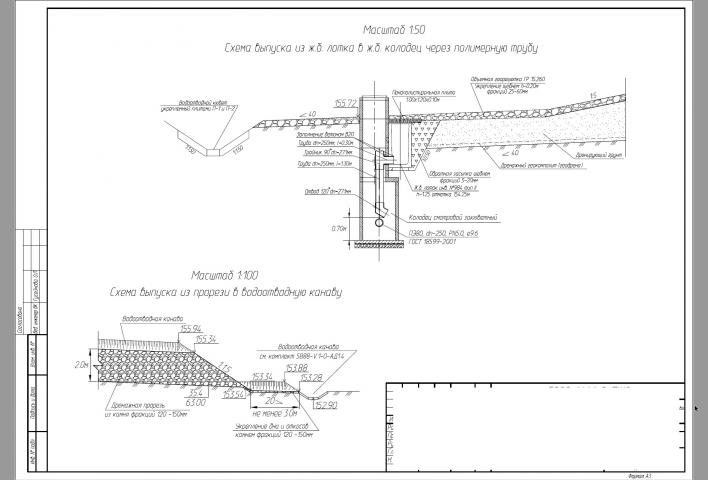 Проектирование водоотвода с линейного объетка