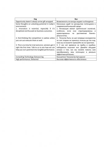 Фрагмент перевода текста рекламного проспекта Англ.-рус.