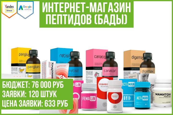 Кейс: продвижение интернет-магазина пептидной продукции (бады)