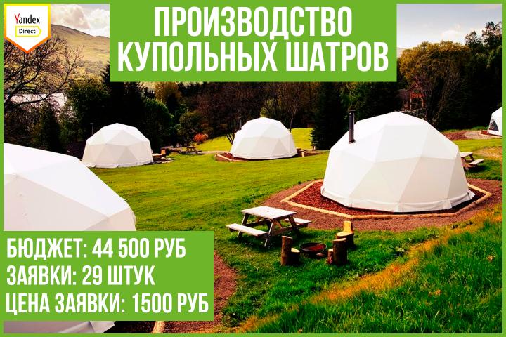 Кейс: продвижение производства купольных конструкций (РФ)