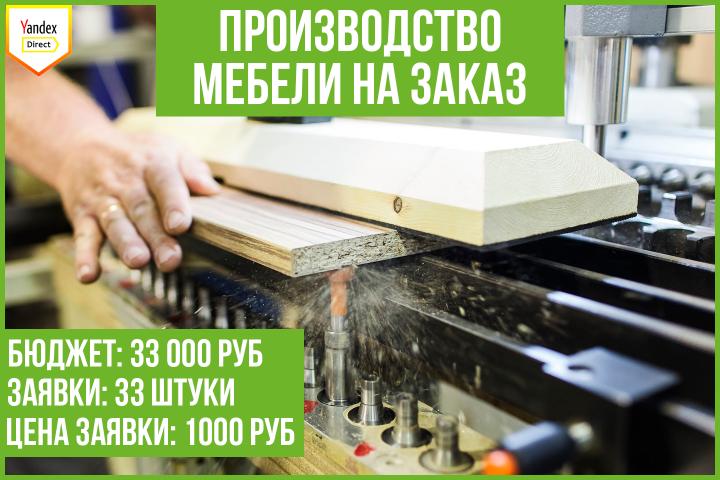 Кейс: продвижение производства мебели на заказ (Москва)