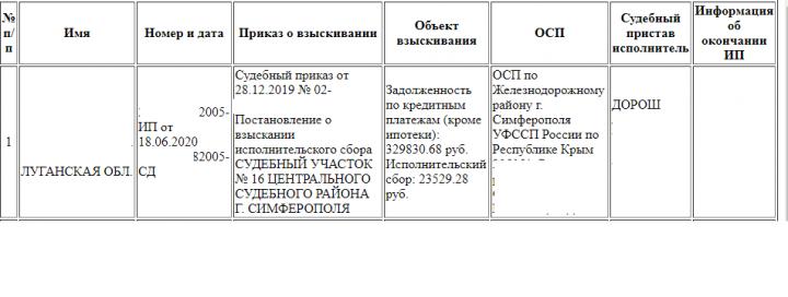 Работа с api https://api-ip.fssprus.ru