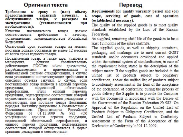 Перевод документации