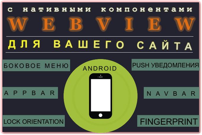 конвертировать сайт в мобильное приложение
