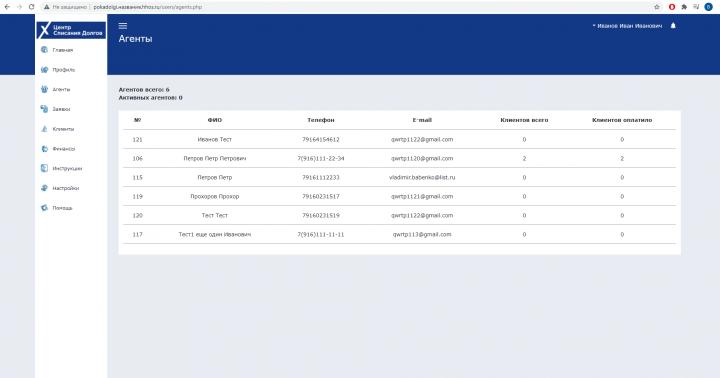 Веб-приложение (CRM-система) по списанию банковских долгов