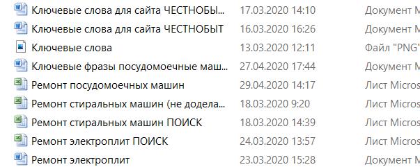 Настройка и ведение Яндекс Директ (ремонт стиральных машин)