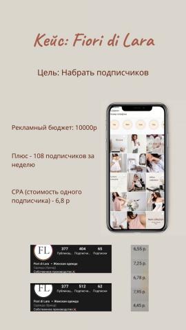 """Таргетированная реклама """"Магазин женской одежды"""""""