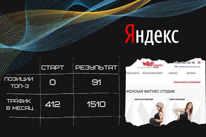 Продвижение сайта  www.wildathletic.ru