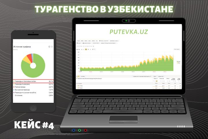 Продвижение Тур-агенства в Узбекистане