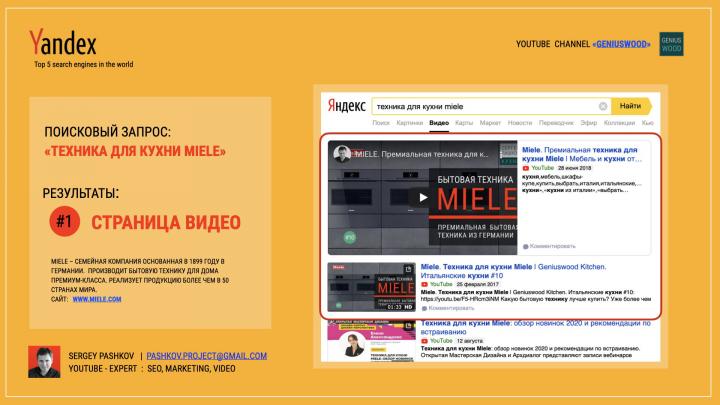 YouTube. SEO. Оптимизация и продвижение видео в Google и Яндекс