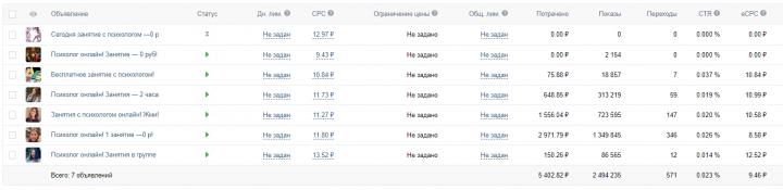 Настройка таргета Вконтакте