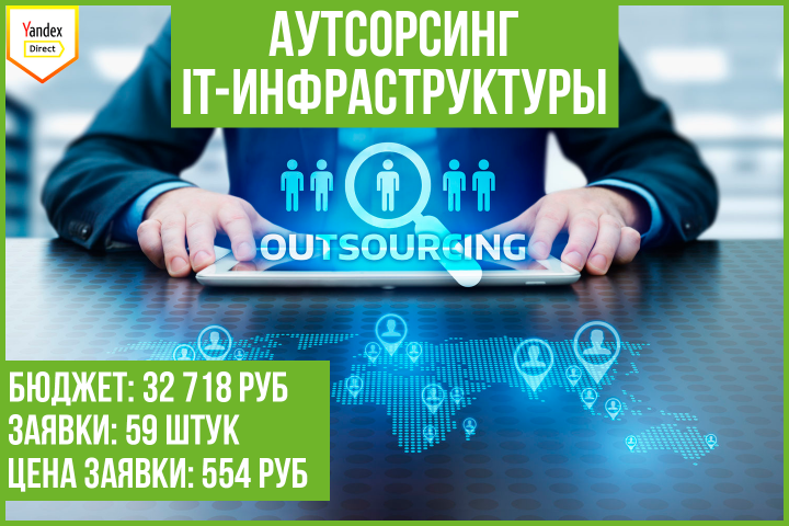Кейс: аутсорсинг IT-инфраструктуры (РФ)