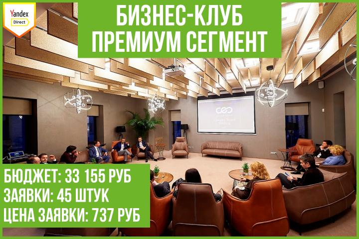 Кейс: продвижение бизнес-клуба (РФ)
