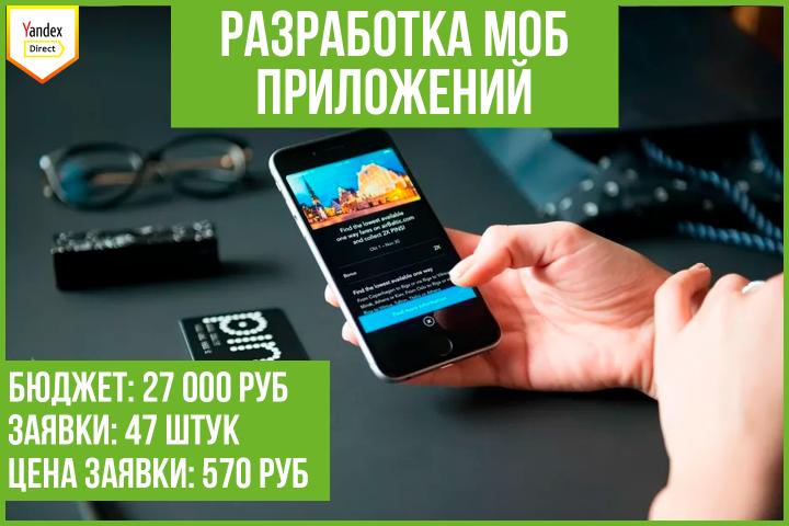 Кейс: продвижение разработки мобильных приложений (РФ, СНГ)