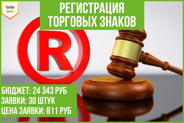Кейс: продвижение регистрации торговых знаков (РФ)
