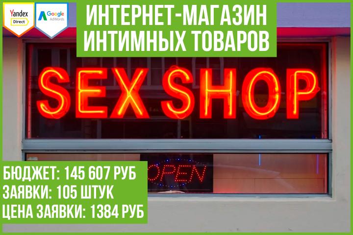Кейс: продвижение интернет-магазина интимных товаров (РФ)