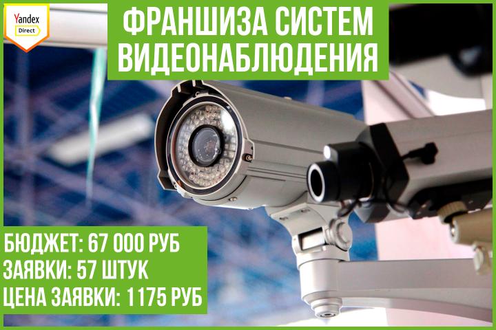 Кейс: продвижение франшизы систем видеонаблюдения (РФ)