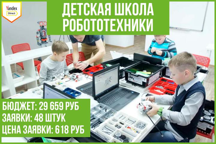 Кейс: продвижение детской школы робототехники (СПб)