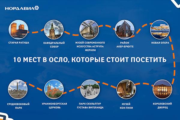 Инфографика для поста Нордавиа