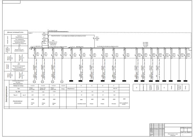Однолинейная схема электроснабжение шлагбаумов