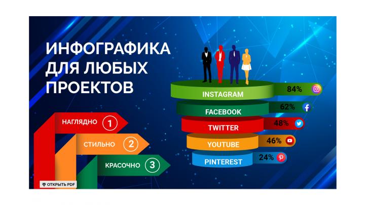 Инфографика. 5 слайдов (PDF)